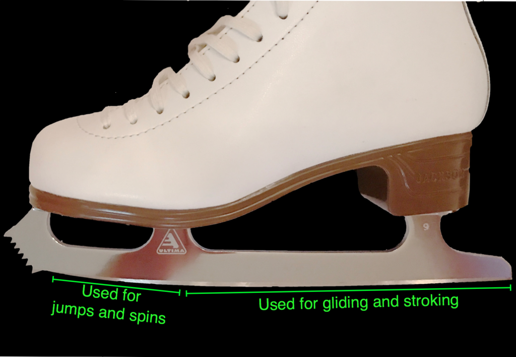 Figure Skate Blade Areas