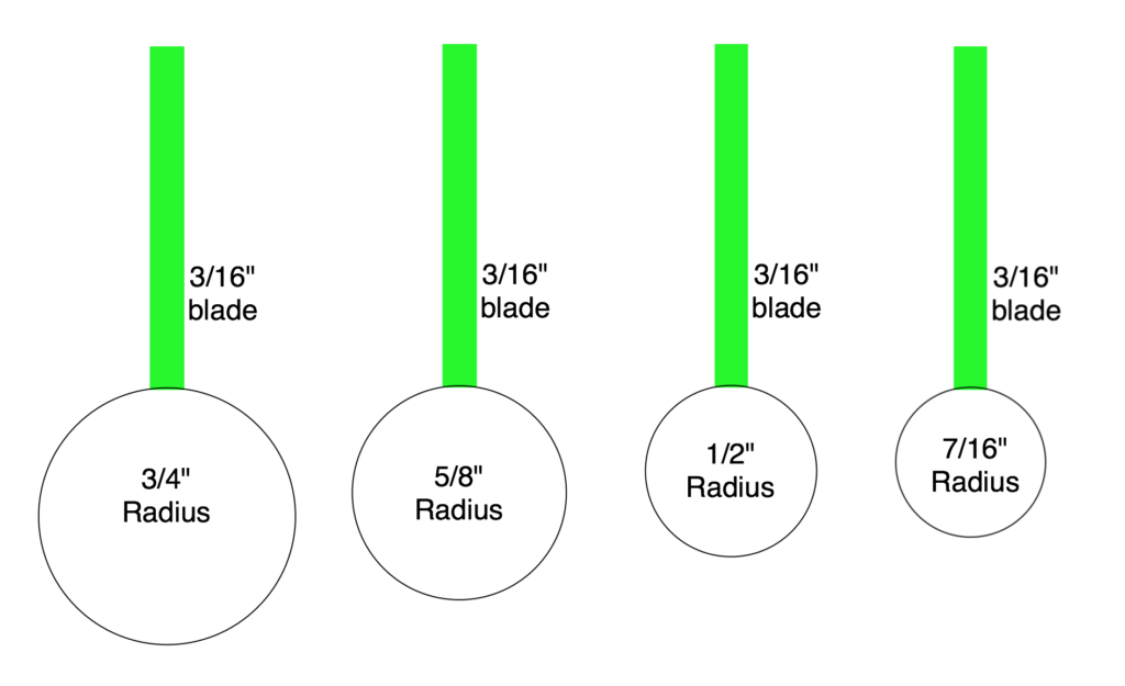 Radius of Hollow - To Scale